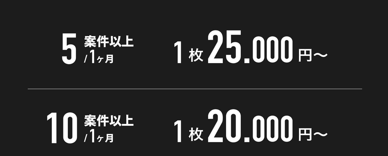 1枚2万円、1枚2.5万円